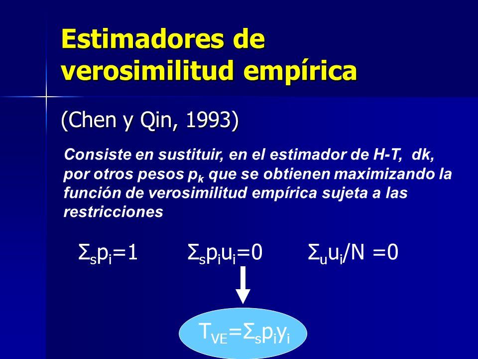 Estimadores de verosimilitud empírica (Chen y Qin, 1993) Consiste en sustituir, en el estimador de H-T, dk, por otros pesos p k que se obtienen maximi
