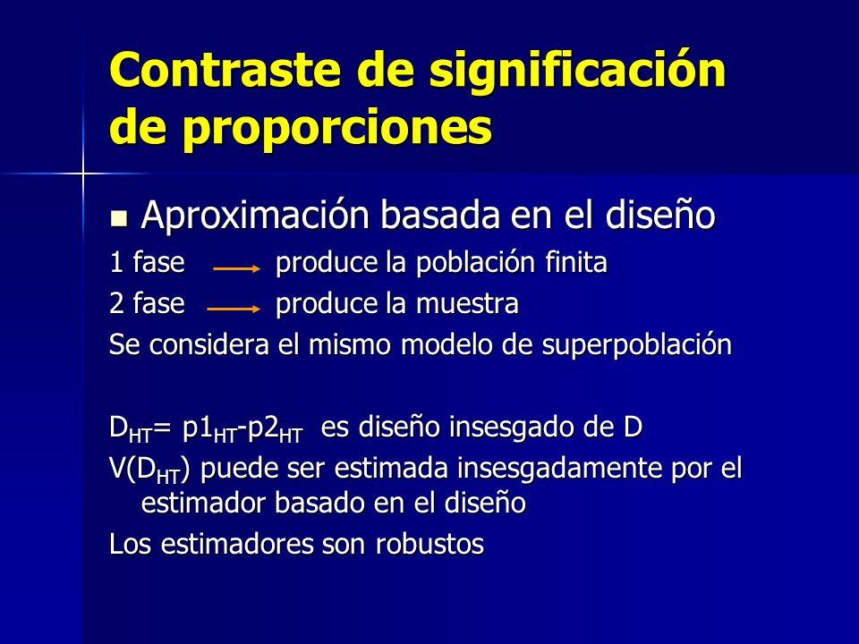 Contraste de significación de proporciones Aproximación basada en el diseño Aproximación basada en el diseño 1 fase produce la población finita 2 fase