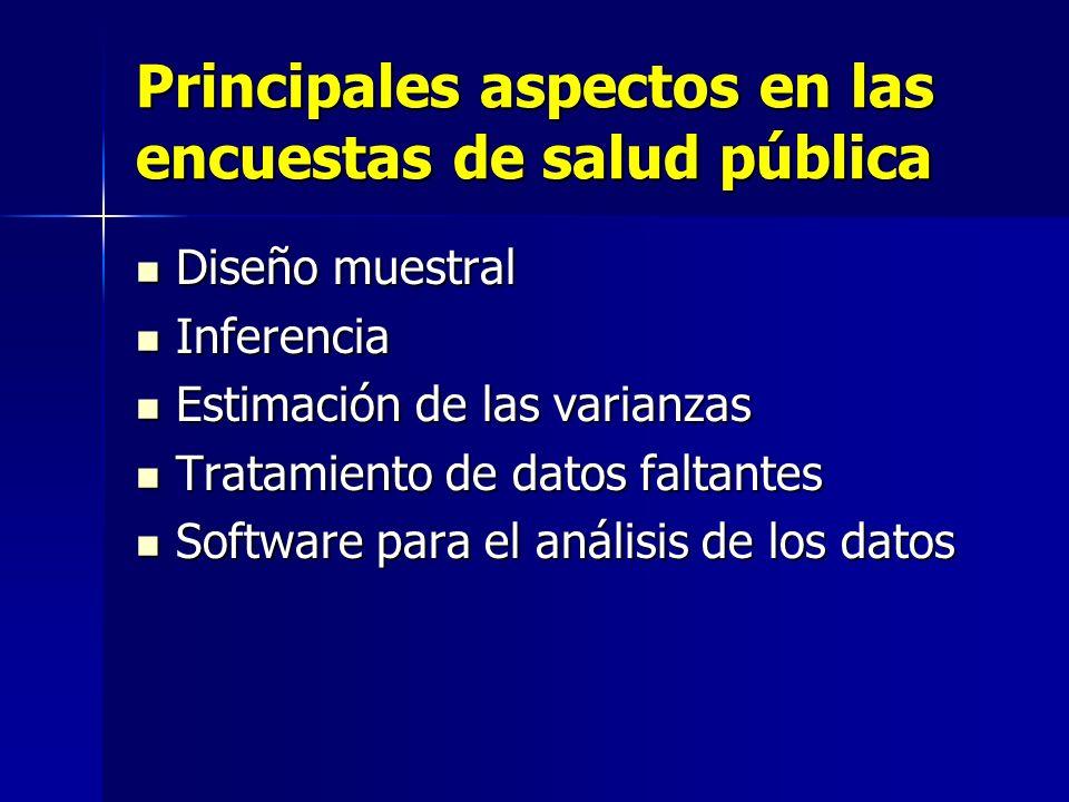 Principales aspectos en las encuestas de salud pública Diseño muestral Diseño muestral Inferencia Inferencia Estimación de las varianzas Estimación de