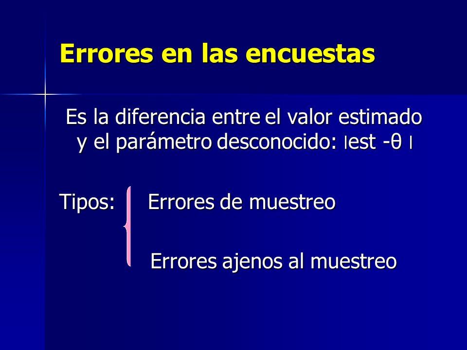 Errores en las encuestas Es la diferencia entre el valor estimado y el parámetro desconocido: ׀est -θ ׀ Es la diferencia entre el valor estimado y el