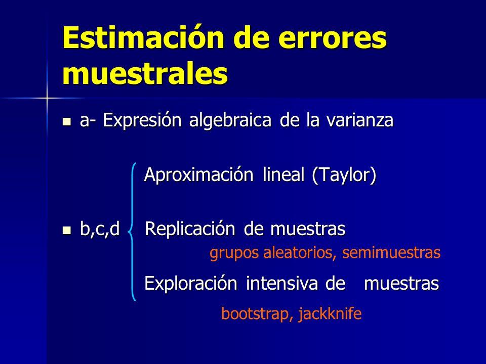 Estimación de errores muestrales a- Expresión algebraica de la varianza a- Expresión algebraica de la varianza Aproximación lineal (Taylor) Aproximaci