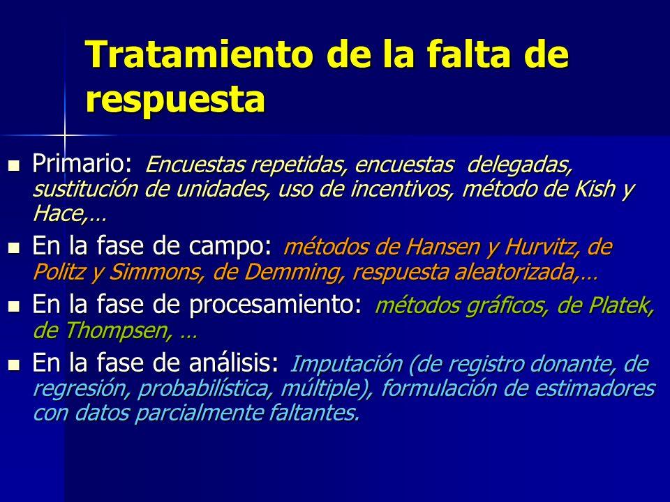 Tratamiento de la falta de respuesta Primario: Encuestas repetidas, encuestas delegadas, sustitución de unidades, uso de incentivos, método de Kish y