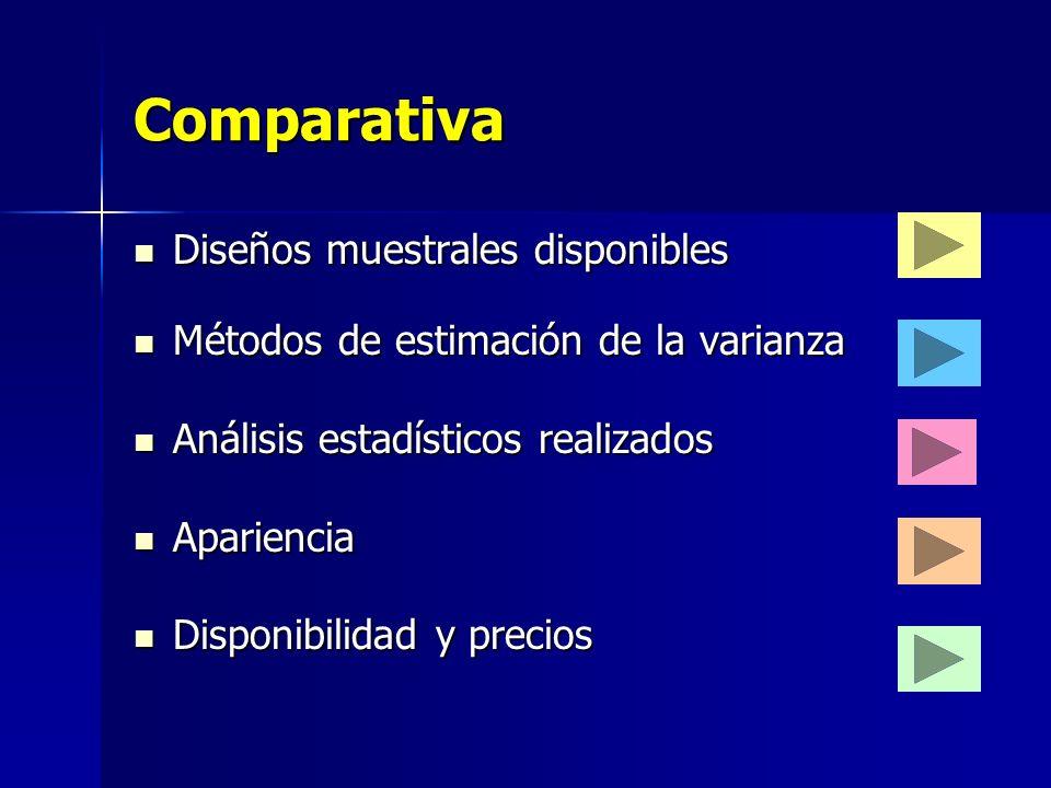 Comparativa Diseños muestrales disponibles Diseños muestrales disponibles Métodos de estimación de la varianza Métodos de estimación de la varianza An