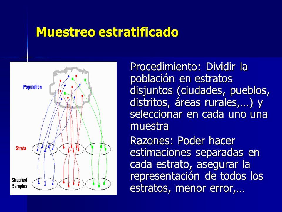 Muestreo por conglomerados Objetivo: seleccionar muestras cuando no se tiene un listado de individuos Objetivo: seleccionar muestras cuando no se tiene un listado de individuos Procedimiento: se seleccionan grupos de unidades (conglomerados) y se muestrean unidades de los conglomerados seleccionados Procedimiento: se seleccionan grupos de unidades (conglomerados) y se muestrean unidades de los conglomerados seleccionados