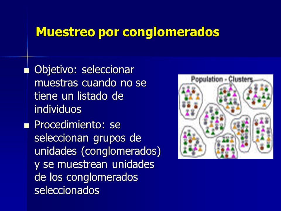 Muestreo por conglomerados Objetivo: seleccionar muestras cuando no se tiene un listado de individuos Objetivo: seleccionar muestras cuando no se tien