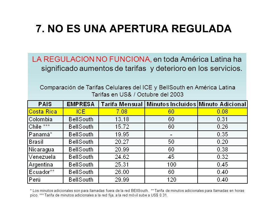 LA REGULACION NO FUNCIONA, en toda América Latina ha significado aumentos de tarifas y deterioro en los servicios. Comparación de Tarifas Celulares de