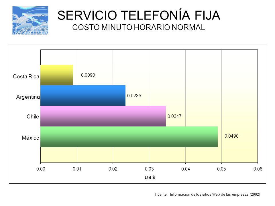 SERVICIO TELEFONÍA FIJA COSTO MINUTO HORARIO NORMAL Fuente: Información de los sitios Web de las empresas (2002) 0.0347 0.0235 0.0490 0.0090 0.000.010