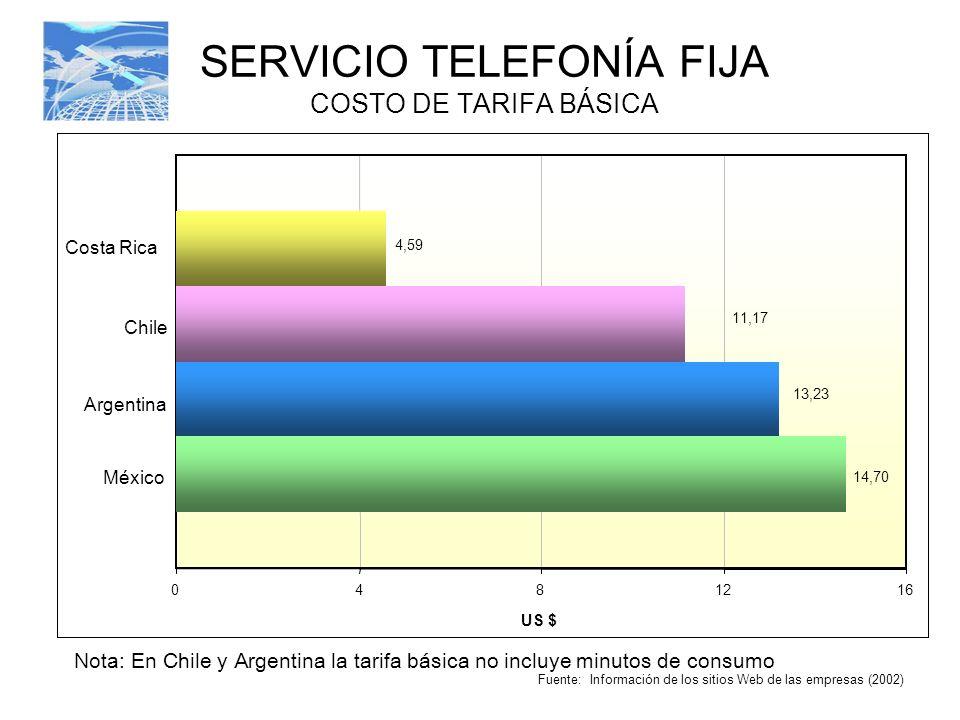 SERVICIO TELEFONÍA FIJA COSTO DE TARIFA BÁSICA Fuente: Información de los sitios Web de las empresas (2002) Nota: En Chile y Argentina la tarifa básic