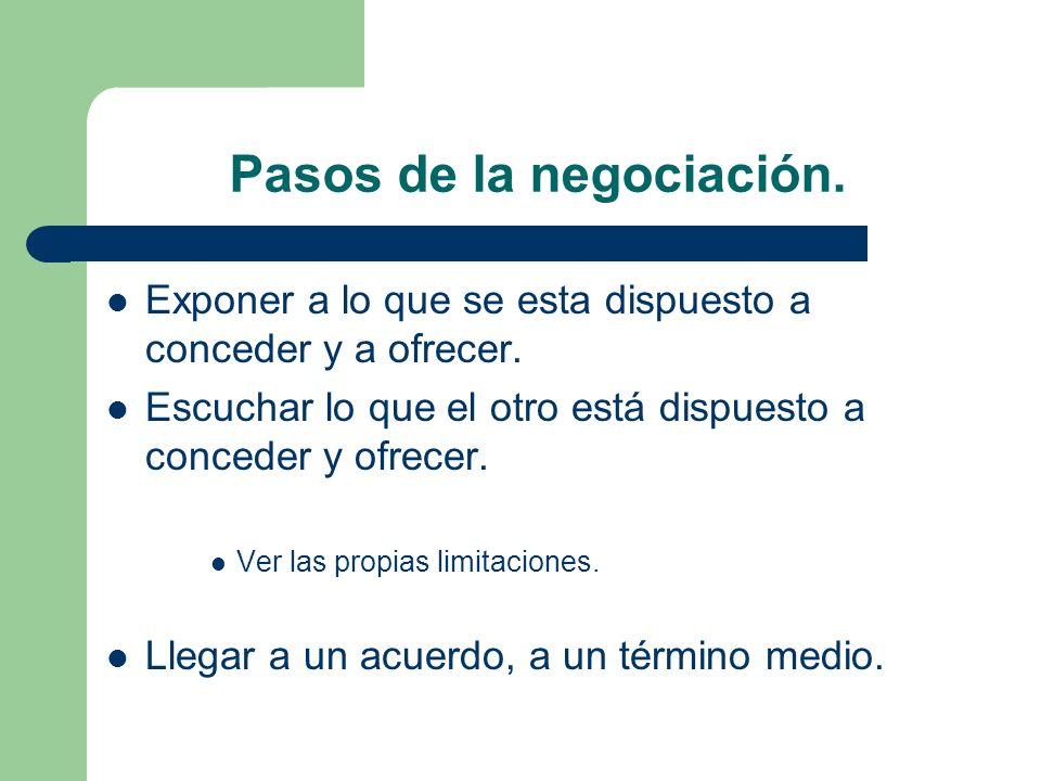 Pasos de la negociación. Exponer a lo que se esta dispuesto a conceder y a ofrecer. Escuchar lo que el otro está dispuesto a conceder y ofrecer. Ver l