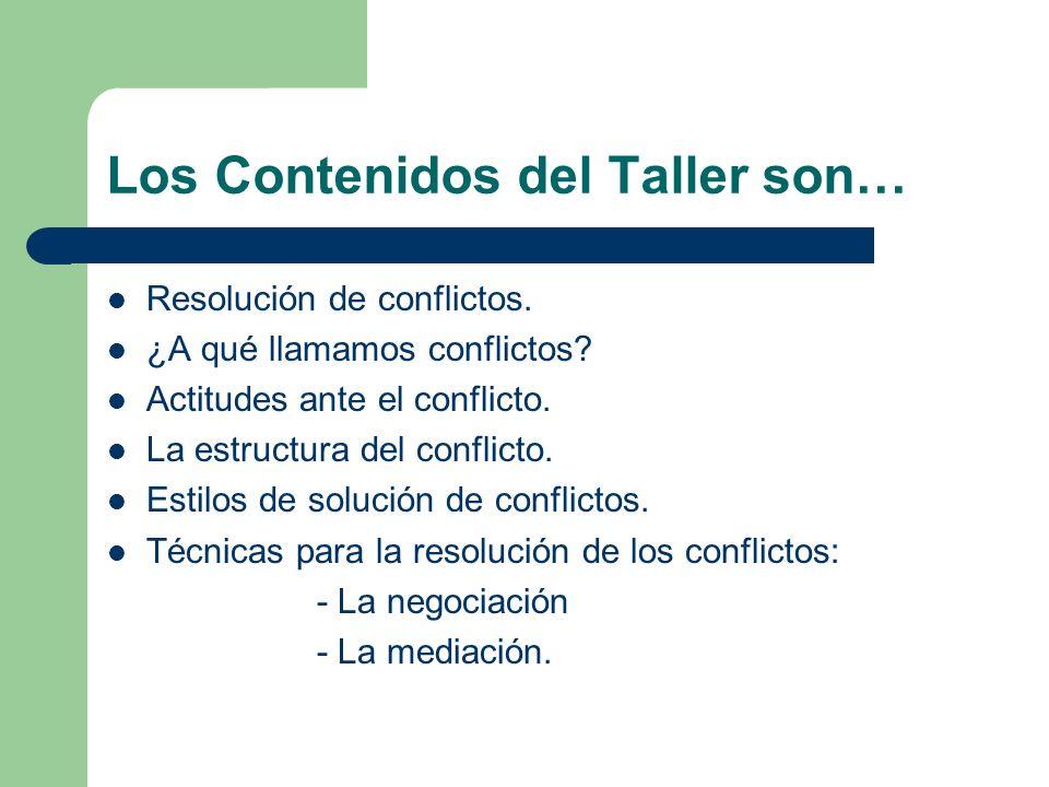 Los Contenidos del Taller son… Resolución de conflictos. ¿A qué llamamos conflictos? Actitudes ante el conflicto. La estructura del conflicto. Estilos