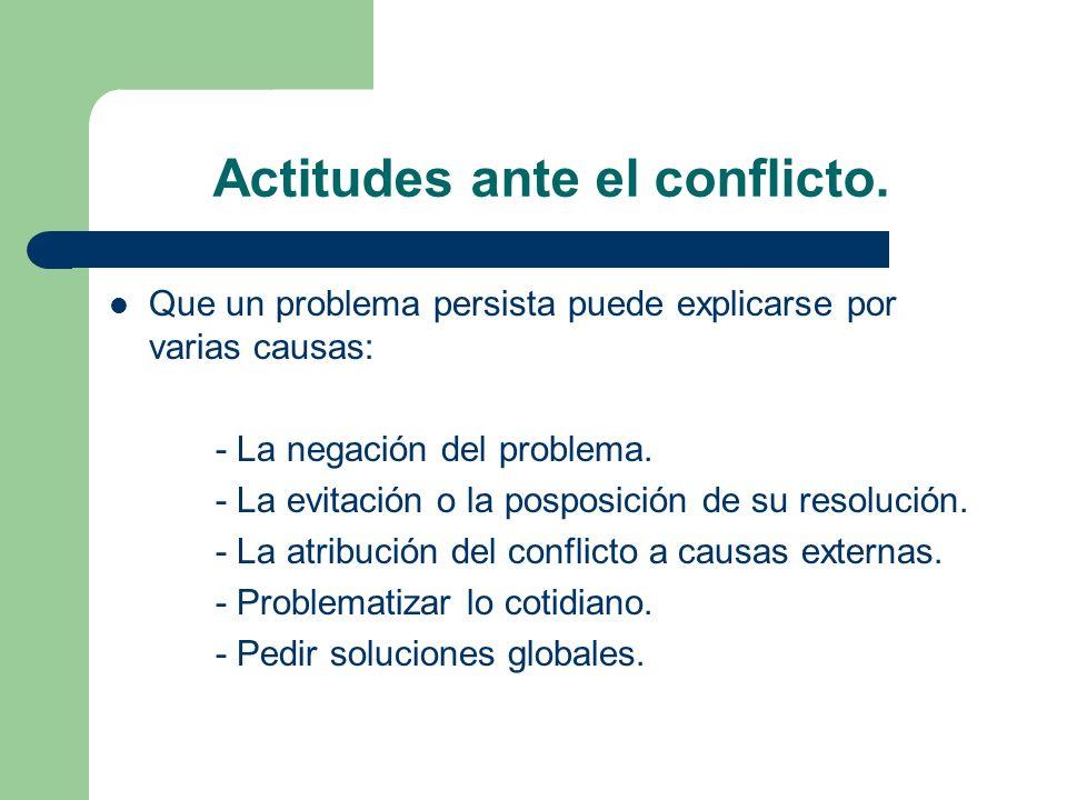 Actitudes ante el conflicto. Que un problema persista puede explicarse por varias causas: - La negación del problema. - La evitación o la posposición