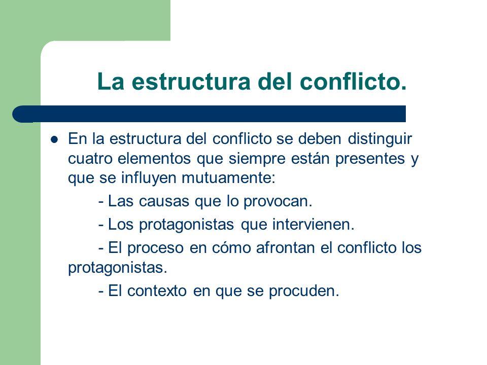 La estructura del conflicto. En la estructura del conflicto se deben distinguir cuatro elementos que siempre están presentes y que se influyen mutuame