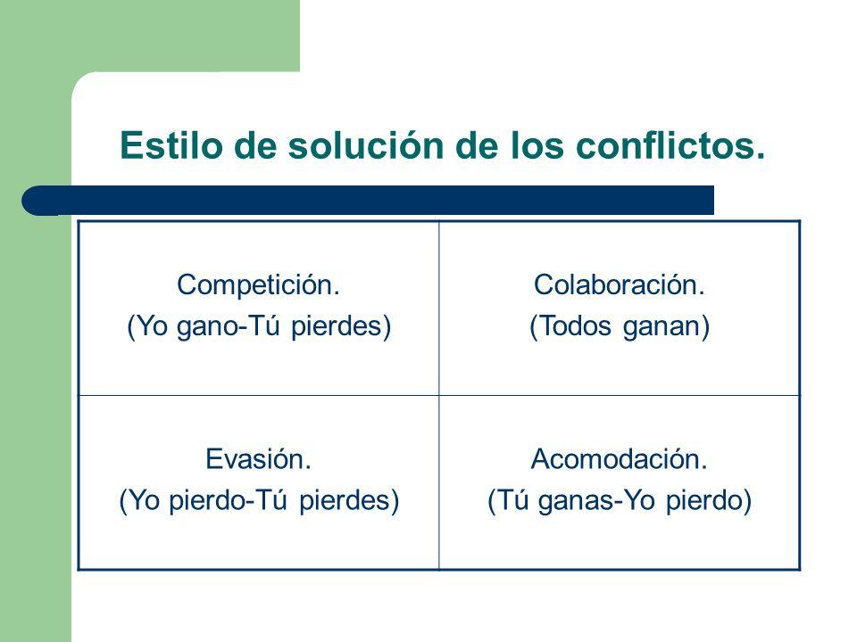 Estilo de solución de los conflictos. Competición. (Yo gano-Tú pierdes) Colaboración. (Todos ganan) Evasión. (Yo pierdo-Tú pierdes) Acomodación. (Tú g