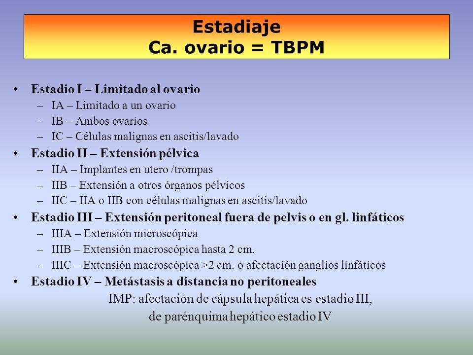 Estadiaje Ca. ovario = TBPM Estadio I – Limitado al ovario –IA – Limitado a un ovario –IB – Ambos ovarios –IC – Células malignas en ascitis/lavado Est