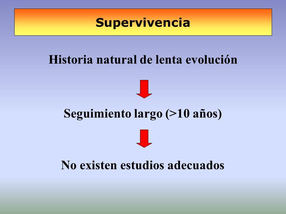 Supervivencia Historia natural de lenta evolución Seguimiento largo (>10 años) No existen estudios adecuados