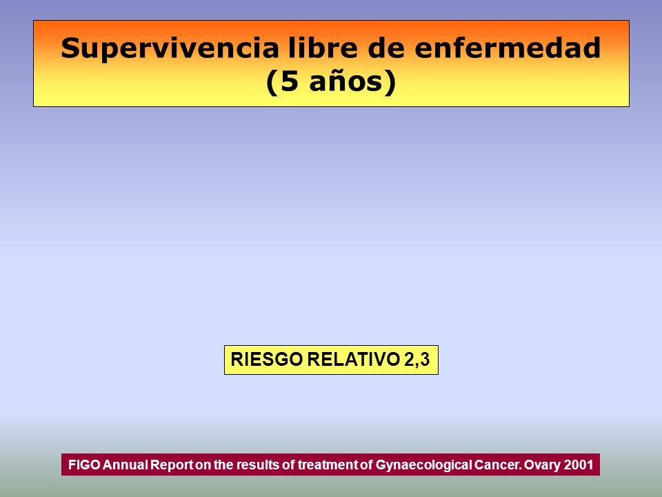 Supervivencia libre de enfermedad (5 años) FIGO Annual Report on the results of treatment of Gynaecological Cancer. Ovary 2001 RIESGO RELATIVO 2,3