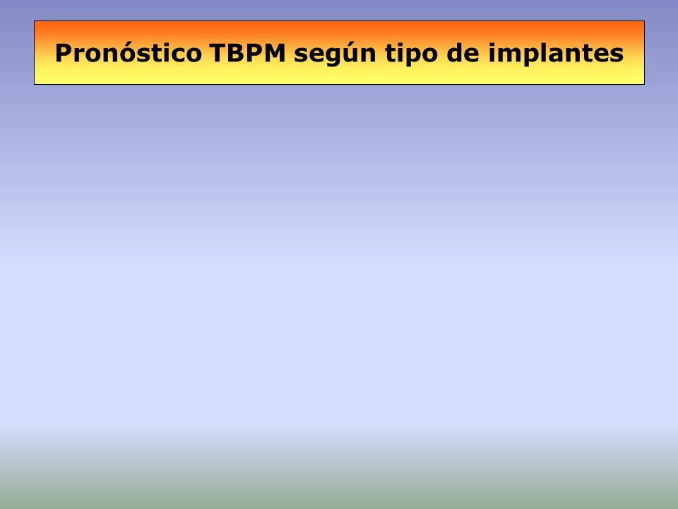 Pronóstico TBPM según tipo de implantes