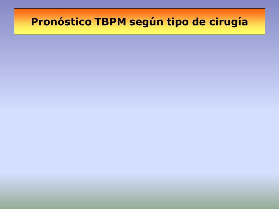 Pronóstico TBPM según tipo de cirugía