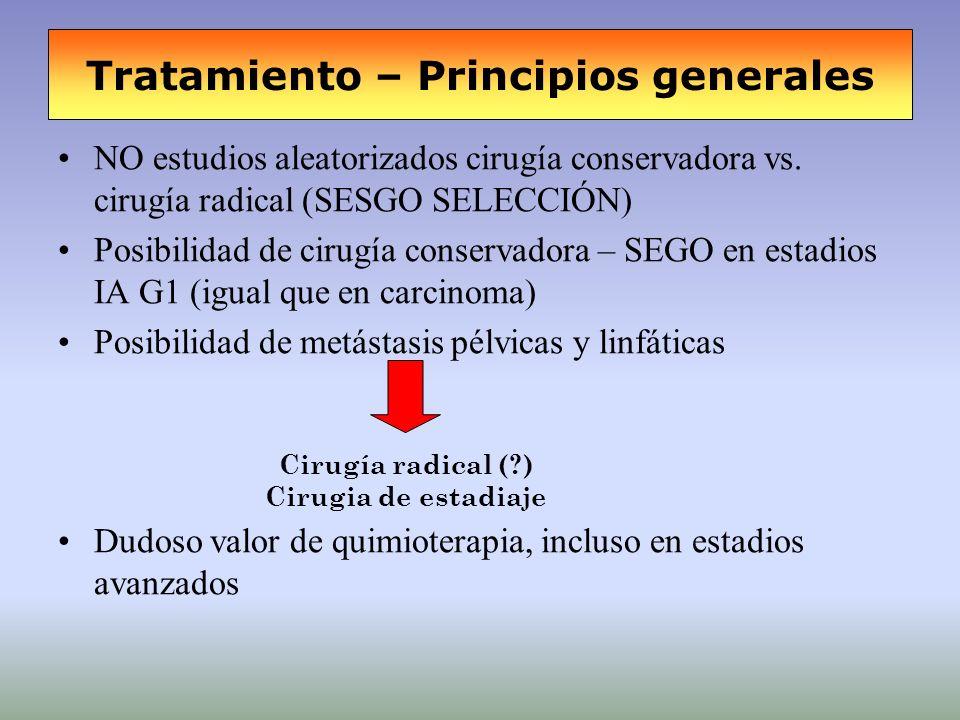 Tratamiento – Principios generales NO estudios aleatorizados cirugía conservadora vs. cirugía radical (SESGO SELECCIÓN) Posibilidad de cirugía conserv