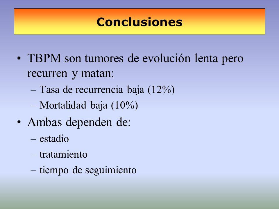 TBPM son tumores de evolución lenta pero recurren y matan: –Tasa de recurrencia baja (12%) –Mortalidad baja (10%) Ambas dependen de: –estadio –tratami