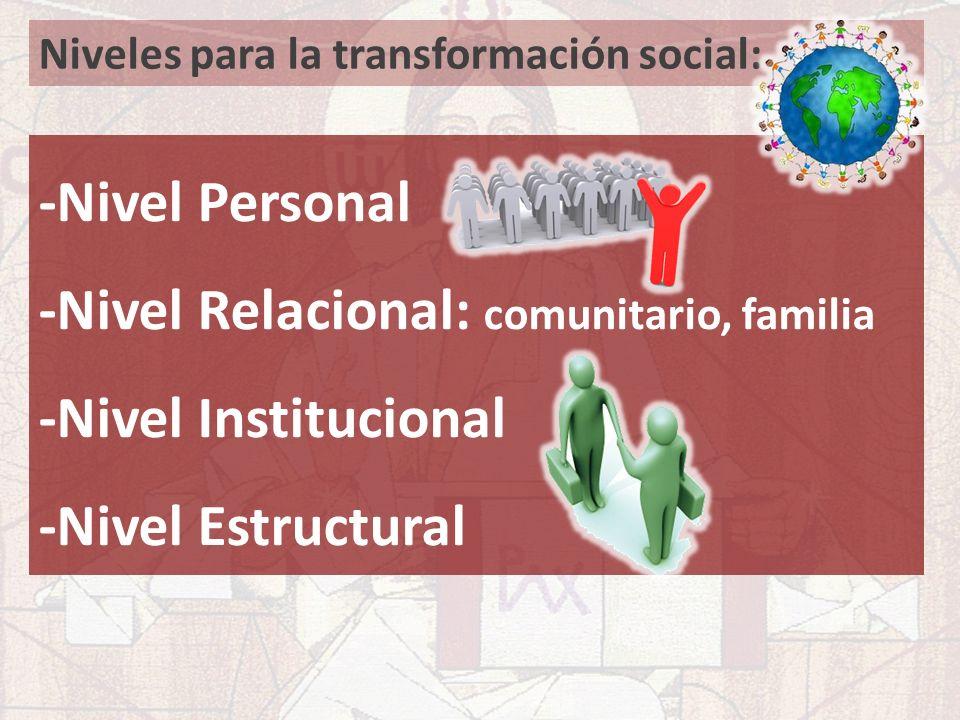 Niveles para la transformación social: -Nivel Personal -Nivel Relacional: comunitario, familia -Nivel Institucional -Nivel Estructural