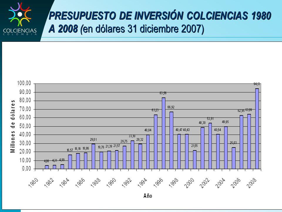 PRESUPUESTO DE INVERSIÓN COLCIENCIAS 1980 A 2008 ( en dólares 31 diciembre 2007)