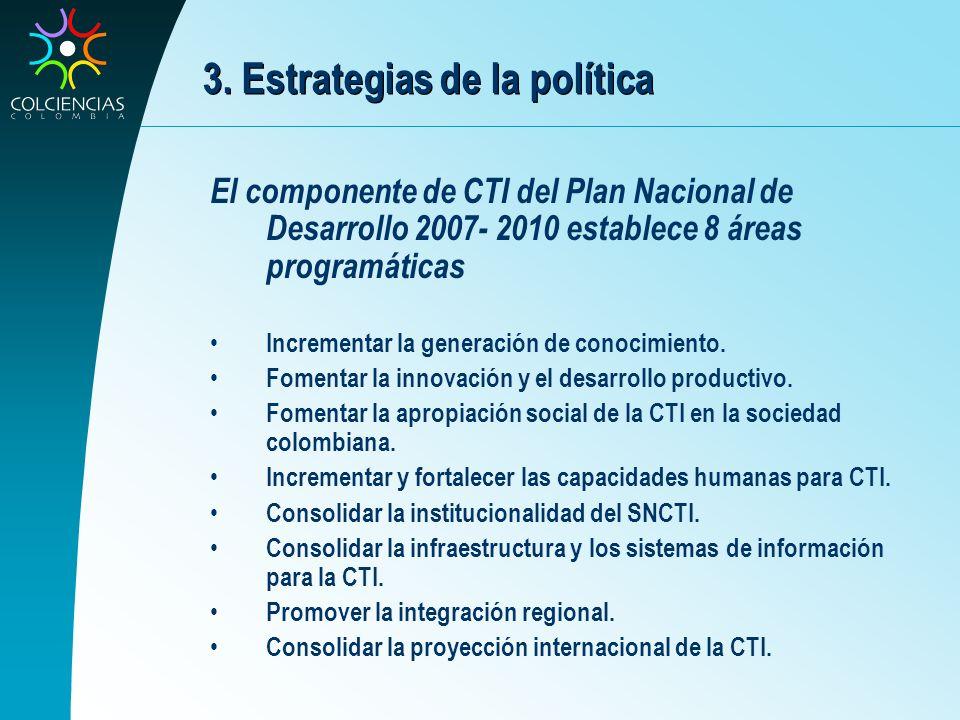 3. Estrategias de la política El componente de CTI del Plan Nacional de Desarrollo 2007- 2010 establece 8 áreas programáticas Incrementar la generació