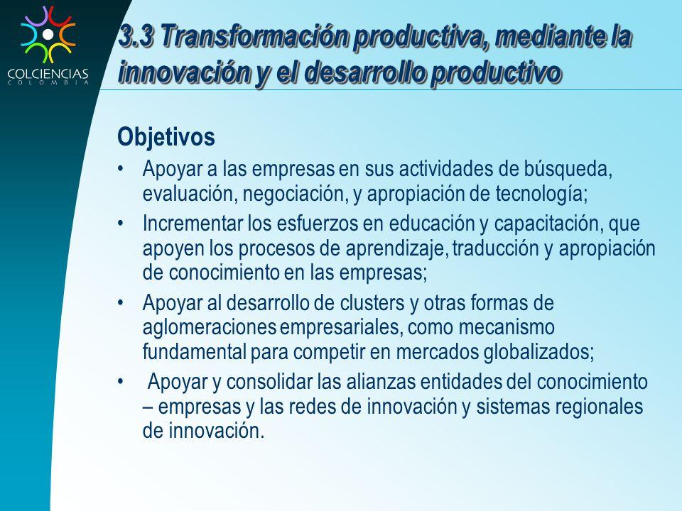 3.3 Transformación productiva, mediante la innovación y el desarrollo productivo Objetivos Apoyar a las empresas en sus actividades de búsqueda, evalu
