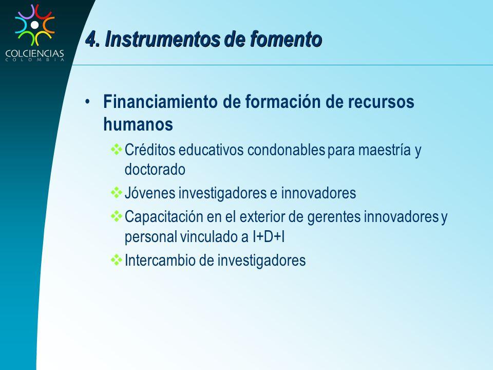 4. Instrumentos de fomento Financiamiento de formación de recursos humanos Créditos educativos condonables para maestría y doctorado Jóvenes investiga