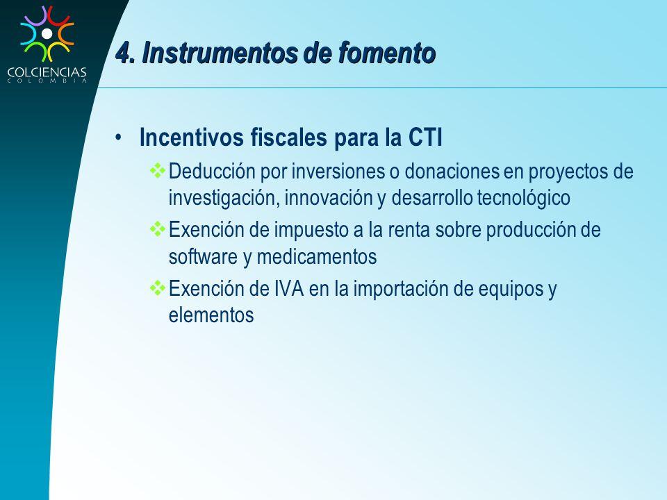 4. Instrumentos de fomento Incentivos fiscales para la CTI Deducción por inversiones o donaciones en proyectos de investigación, innovación y desarrol