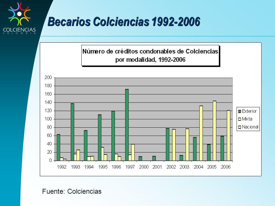 Becarios Colciencias 1992-2006 Fuente: Colciencias