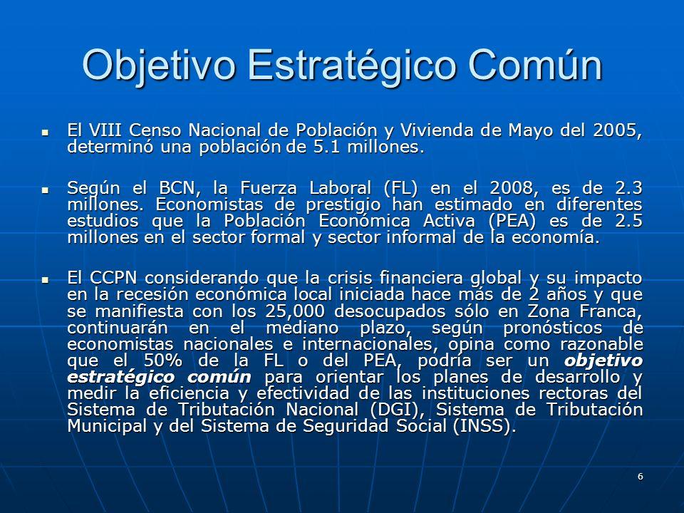 6 Objetivo Estratégico Común El VIII Censo Nacional de Población y Vivienda de Mayo del 2005, determinó una población de 5.1 millones. El VIII Censo N