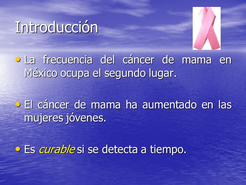 Introducción La frecuencia del cáncer de mama en México ocupa el segundo lugar.