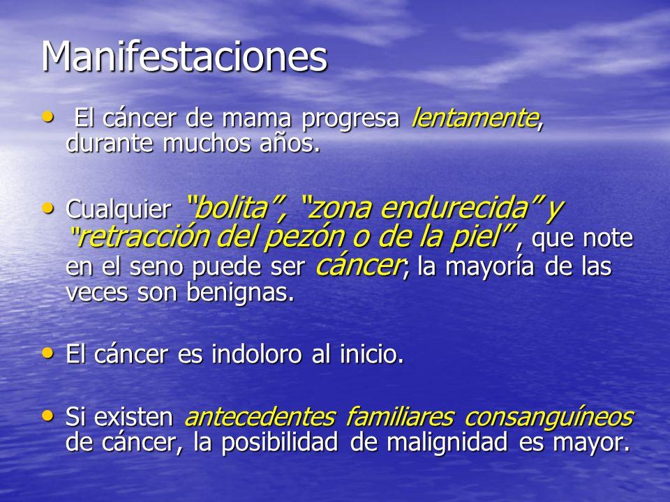 Manifestaciones El cáncer de mama progresa lentamente, durante muchos años.