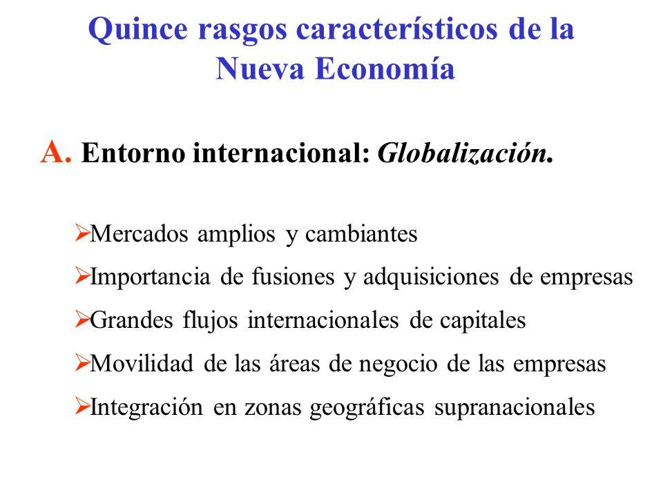 Quince rasgos característicos de la Nueva Economía A. Entorno internacional: Globalización. Mercados amplios y cambiantes Importancia de fusiones y ad