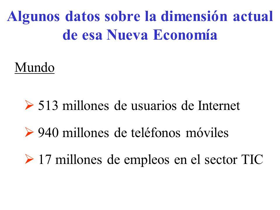 Algunos datos sobre la dimensión actual de esa Nueva Economía 513 millones de usuarios de Internet 940 millones de teléfonos móviles 17 millones de em
