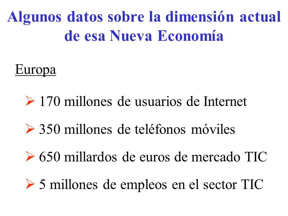 Algunos datos sobre la dimensión actual de esa Nueva Economía Europa 170 millones de usuarios de Internet 350 millones de teléfonos móviles 650 millar