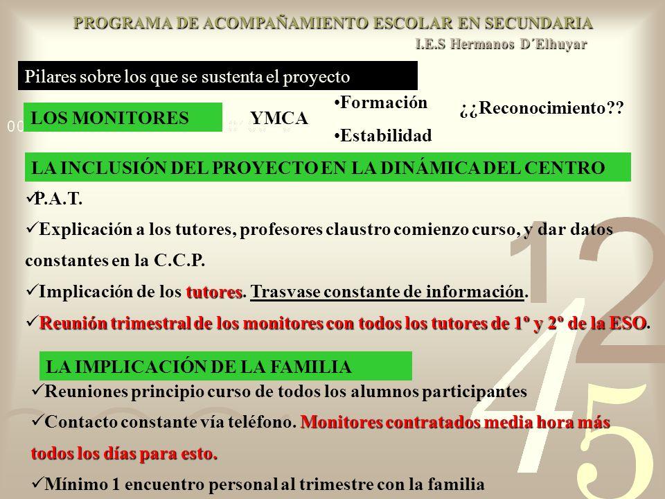 PROGRAMA DE ACOMPAÑAMIENTO ESCOLAR EN SECUNDARIA I.E.S Hermanos D´Elhuyar Pilares sobre los que se sustenta el proyecto LOS MONITORES LA INCLUSIÓN DEL