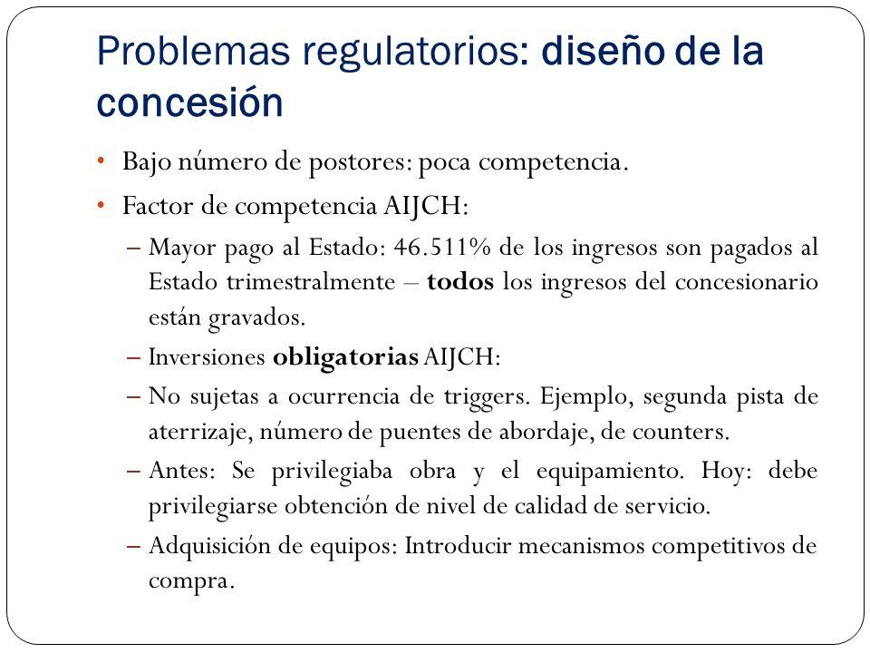 Problemas regulatorios: diseño de la concesión Bajo número de postores: poca competencia.
