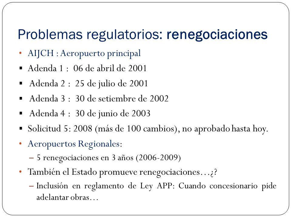 Problemas regulatorios: renegociaciones AIJCH : Aeropuerto principal Adenda 1 : 06 de abril de 2001 Adenda 2 : 25 de julio de 2001 Adenda 3 : 30 de setiembre de 2002 Adenda 4 : 30 de junio de 2003 Solicitud 5: 2008 (más de 100 cambios), no aprobado hasta hoy.