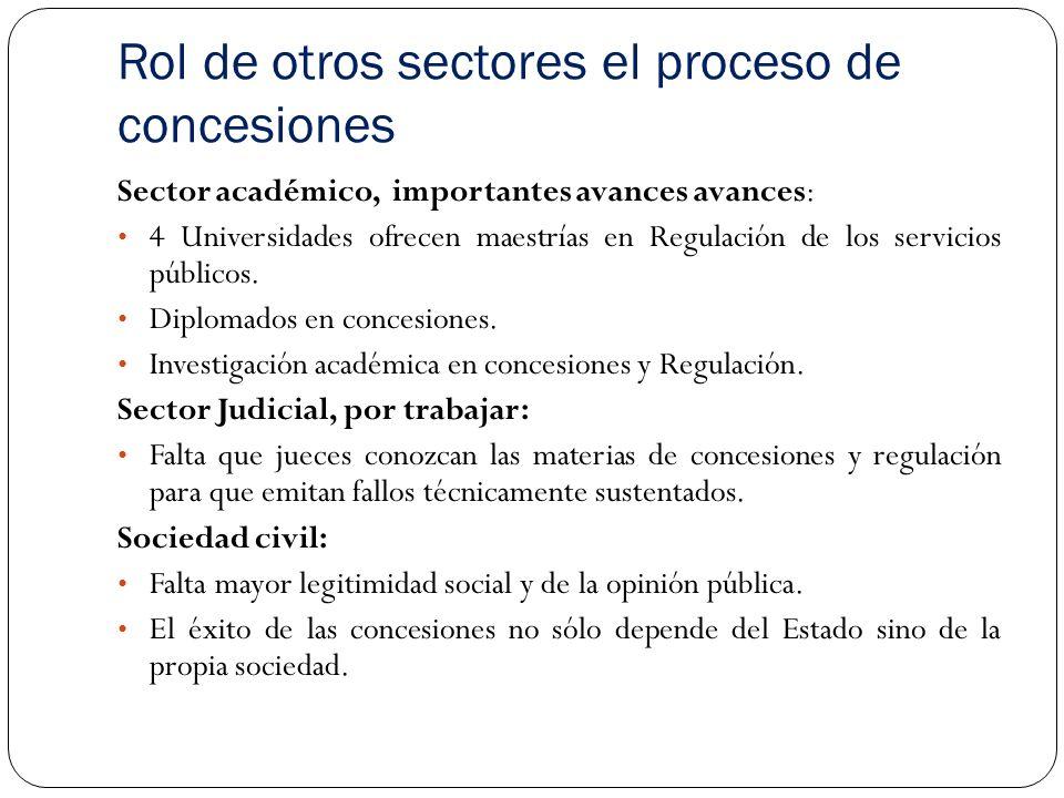 Rol de otros sectores el proceso de concesiones Sector académico, importantes avances avances: 4 Universidades ofrecen maestrías en Regulación de los servicios públicos.