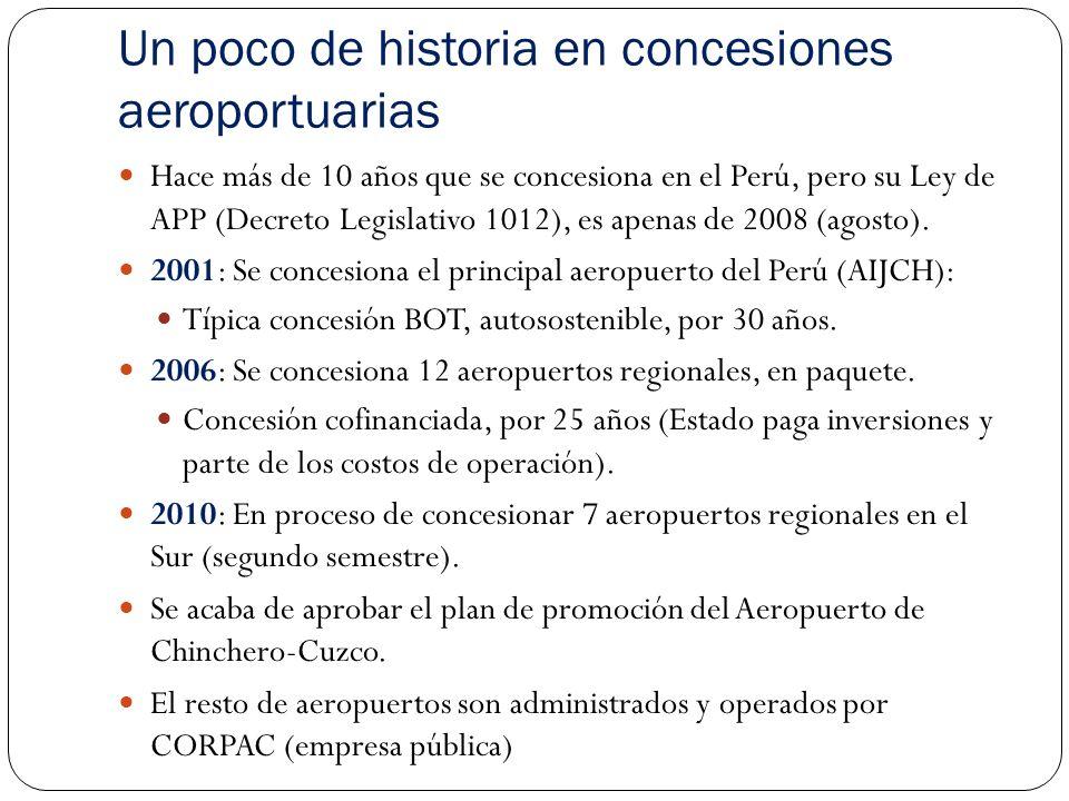 Un poco de historia en concesiones aeroportuarias Hace más de 10 años que se concesiona en el Perú, pero su Ley de APP (Decreto Legislativo 1012), es apenas de 2008 (agosto).