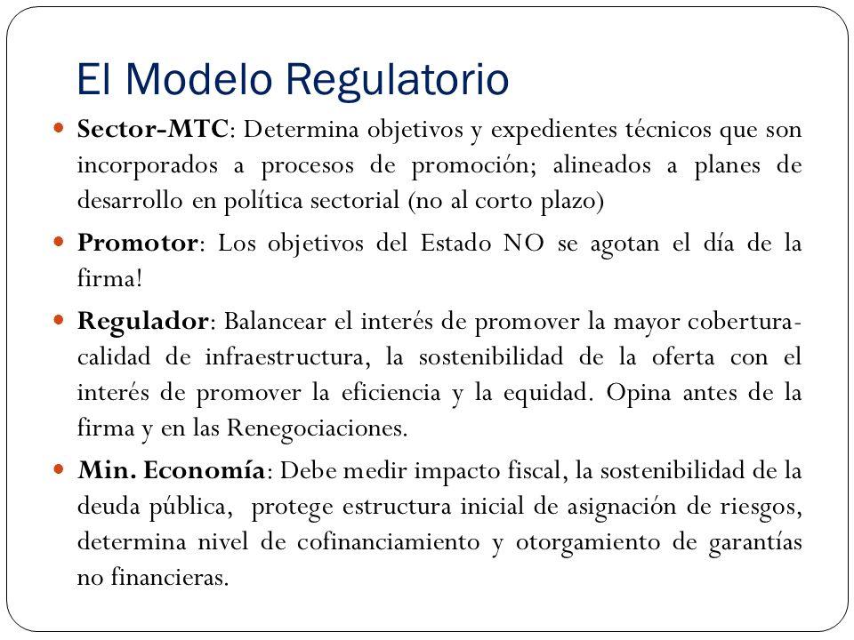 El Modelo Regulatorio Sector-MTC: Determina objetivos y expedientes técnicos que son incorporados a procesos de promoción; alineados a planes de desarrollo en política sectorial (no al corto plazo) Promotor: Los objetivos del Estado NO se agotan el día de la firma.
