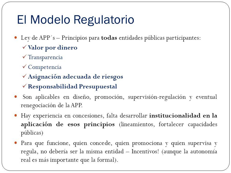 El Modelo Regulatorio Ley de APP´s – Principios para todas entidades públicas participantes: Valor por dinero Transparencia Competencia Asignación adecuada de riesgos Responsabilidad Presupuestal Son aplicables en diseño, promoción, supervisión-regulación y eventual renegociación de la APP.