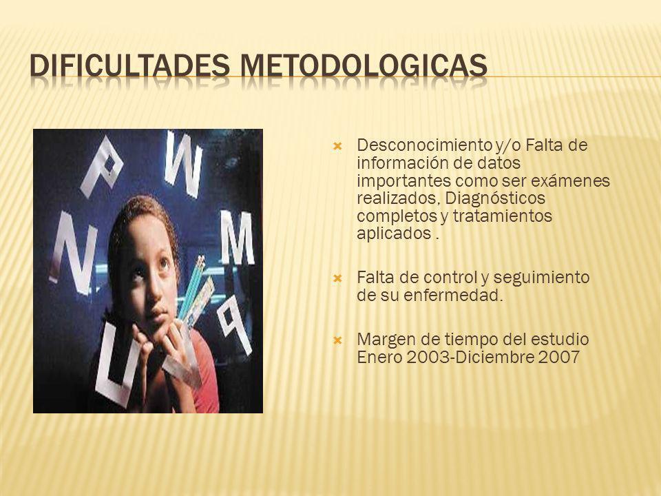 Desconocimiento y/o Falta de información de datos importantes como ser exámenes realizados, Diagnósticos completos y tratamientos aplicados.