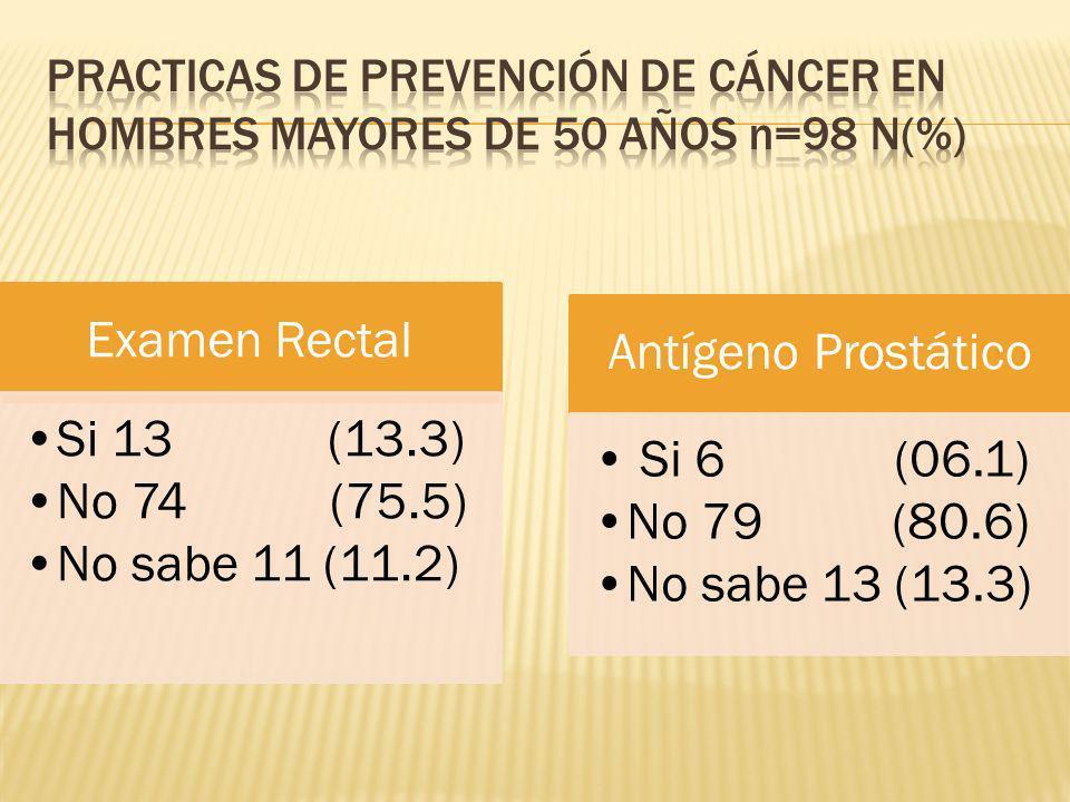 Examen Rectal Si 13 (13.3) No 74 (75.5) No sabe 11 (11.2) Antígeno Prostático Si 6 (06.1) No 79 (80.6) No sabe 13 (13.3)