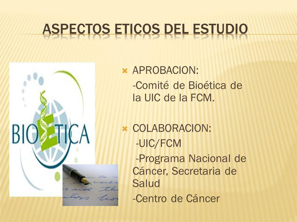 APROBACION: -Comité de Bioética de la UIC de la FCM. COLABORACION: -UIC/FCM -Programa Nacional de Cáncer, Secretaria de Salud -Centro de Cáncer