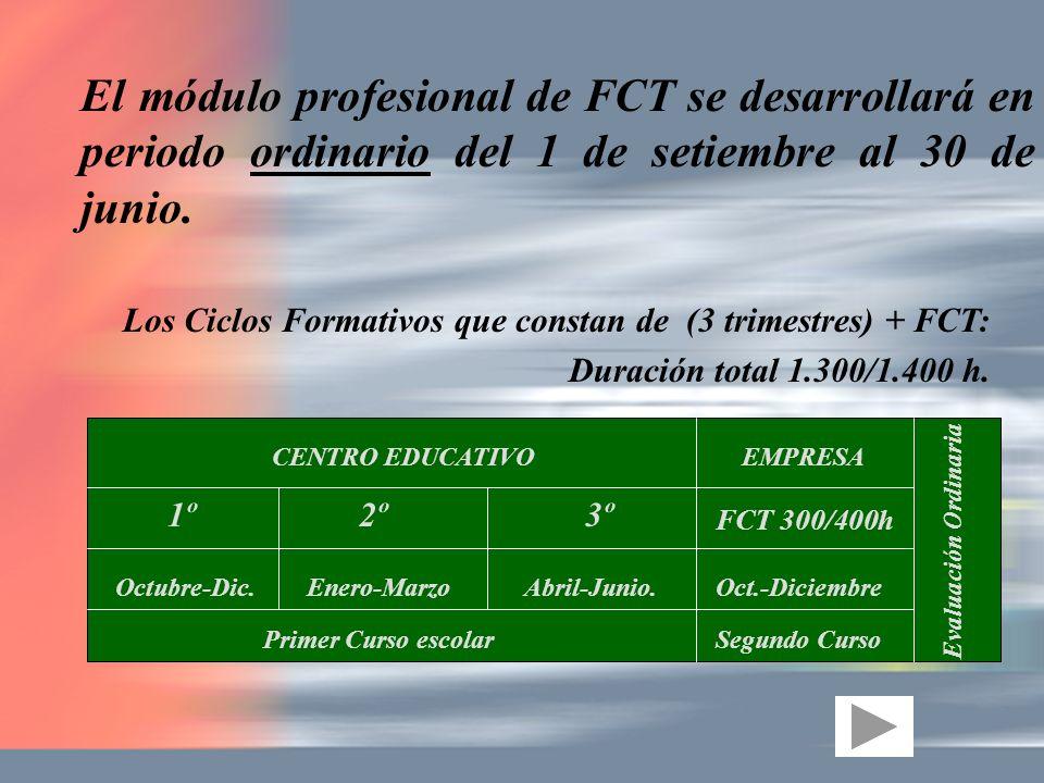 El módulo profesional de FCT se desarrollará en periodo ordinario del 1 de setiembre al 30 de junio. Los Ciclos Formativos que constan de (3 trimestre