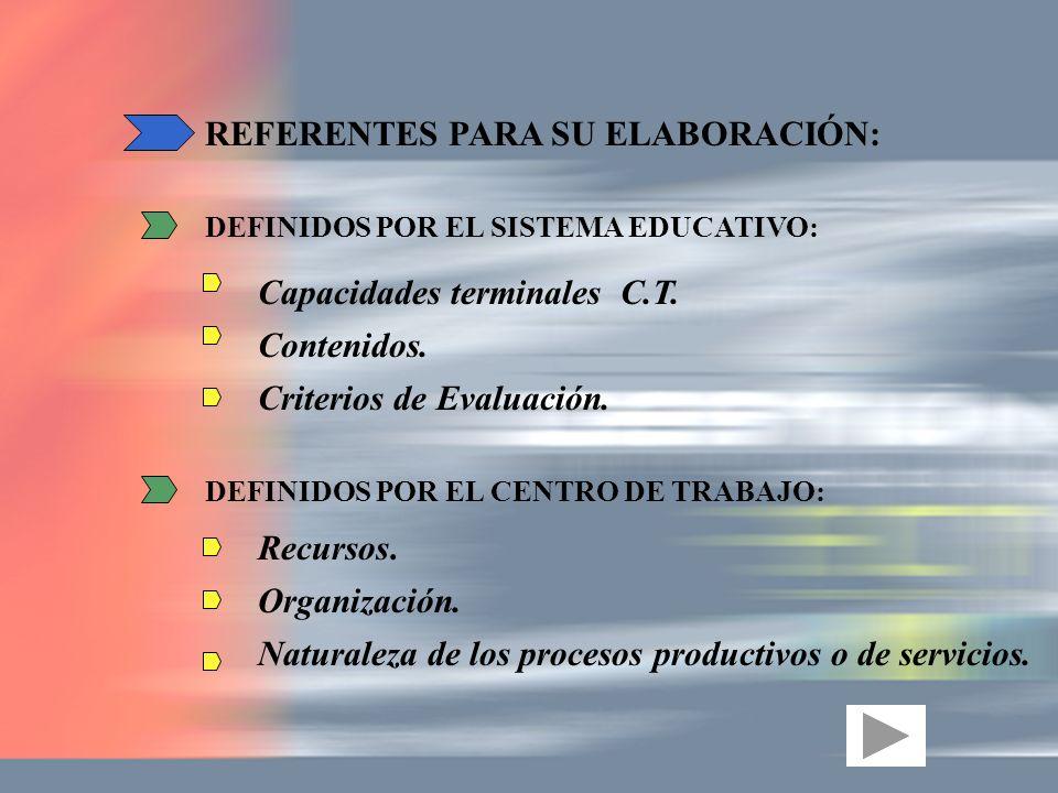 REFERENTES PARA SU ELABORACIÓN: Capacidades terminales C.T. Contenidos. Criterios de Evaluación. Recursos. Organización. Naturaleza de los procesos pr