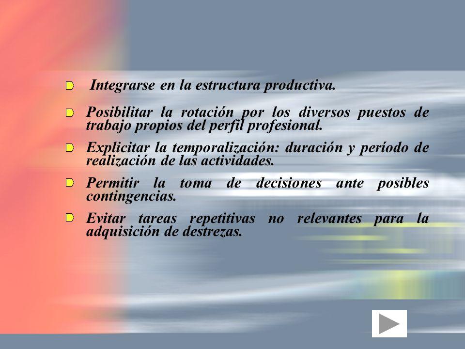 Posibilitar la rotación por los diversos puestos de trabajo propios del perfil profesional. Explicitar la temporalización: duración y período de reali